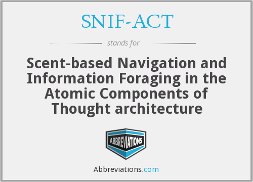 What does SNIF-ACT stand for?
