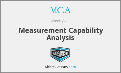 MCA - Measurement Capability Analysis
