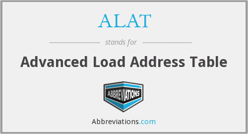 ALAT - Advanced Load Address Table