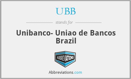 UBB - Unibanco- Uniao de Bancos Brazil