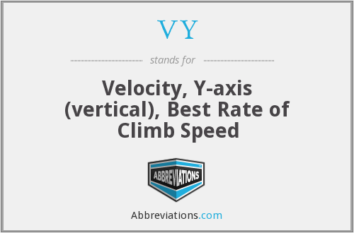 VY - Velocity, Y-axis (vertical), Best Rate of Climb Speed