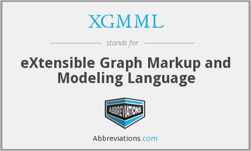 What does XGMML stand for?