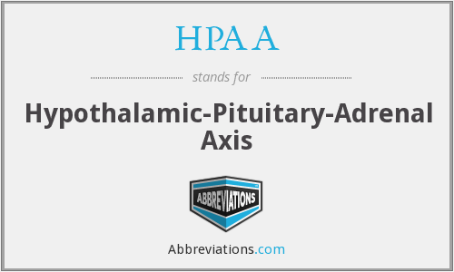 HPAA - Hypothalamic-Pituitary-Adrenal Axis