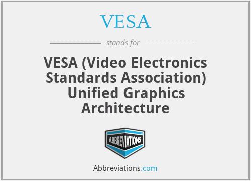 VESA - VESA (Video Electronics Standards Association) Unified Graphics Architecture