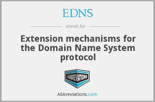 EDNS - Extension mechanisms for the Domain Name System protocol