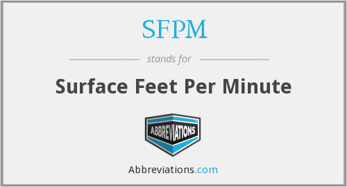SFPM - Surface Feet Per Minute