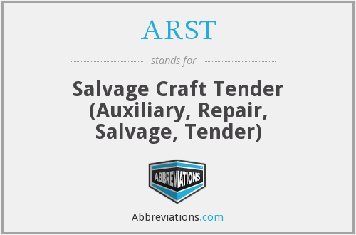 What is the abbreviation for Salvage Craft Tender (Auxiliary