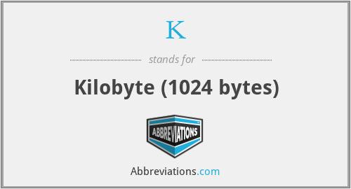 K - Kilobyte (1024 bytes)