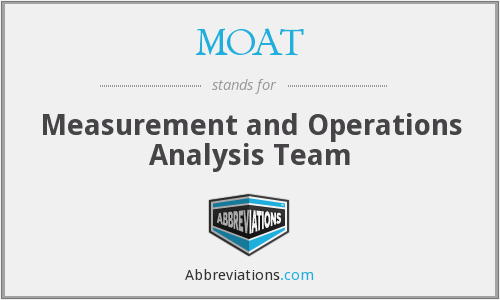 MOAT - Measurement and Operations Analysis Team