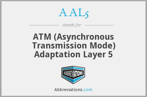 AAL5 - ATM (Asynchronous Transmission Mode) Adaptation Layer 5