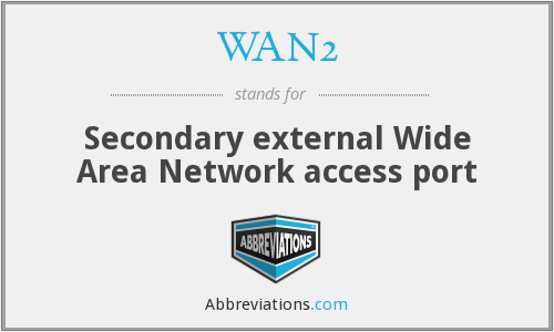 WAN2 - Secondary external Wide Area Network access port
