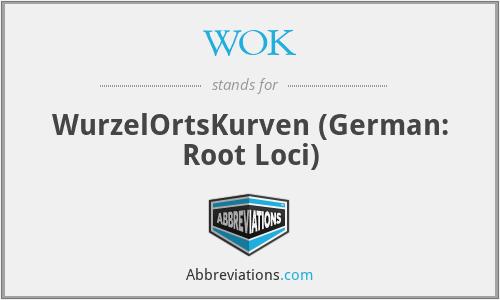 WOK - WurzelOrtsKurven (German: Root Loci)