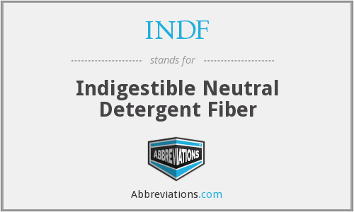 INDF - Indigestible Neutral Detergent Fiber