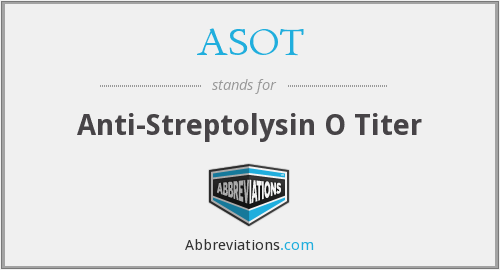 ASOT - Anti-Streptolysin O Titer