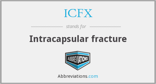 What does ICFX stand for?
