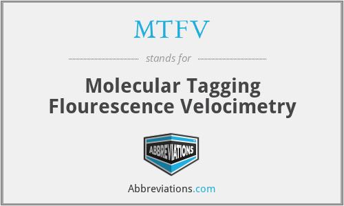 MTFV - Molecular Tagging Flourescence Velocimetry
