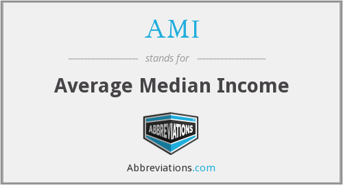 AMI - Average Median Income