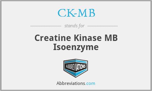 CK-MB - Creatine Kinase MB Isoenzyme