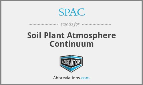 SPAC - Soil Plant Atmosphere Continuum