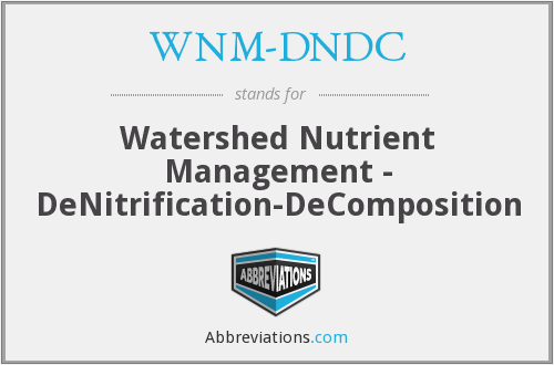 What does WNM-DNDC stand for?
