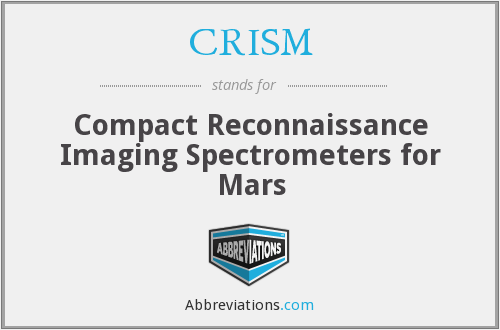 What does CRISM stand for?
