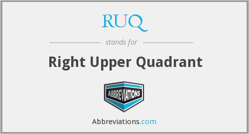 What does RUQ stand for?