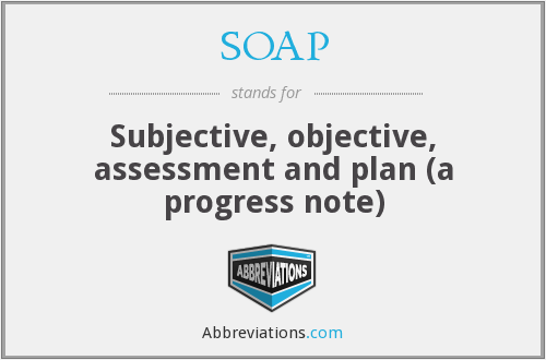 SOAP - Subjective, objective, assessment and plan (a progress note)