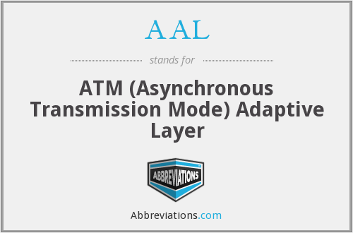 AAL - ATM (Asynchronous Transmission Mode) Adaptive Layer