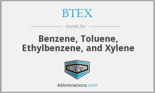 BTEX - Benzene, Toluene, Ethylbenzene, and Xylene