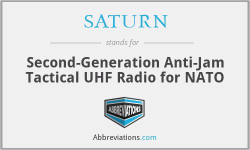 SATURN - Second-Generation Anti-Jam Tactical UHF Radio for NATO