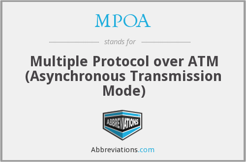 MPOA - Multiple Protocol over ATM (Asynchronous Transmission Mode)