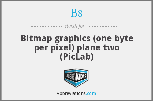 B8 - Bitmap graphics (one byte per pixel) plane two (PicLab)