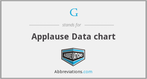 G - Applause Data chart