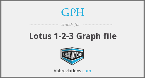 GPH - Lotus 1-2-3 Graph file