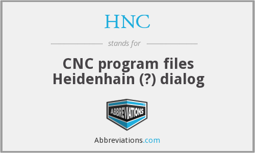 HNC - CNC program files Heidenhain (?) dialog