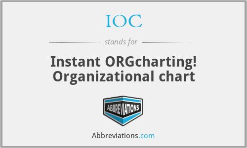 IOC - Instant ORGcharting! Organizational chart