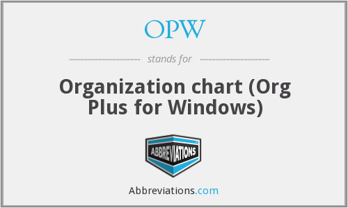 what is the abbreviation for organization chart org plus for windows