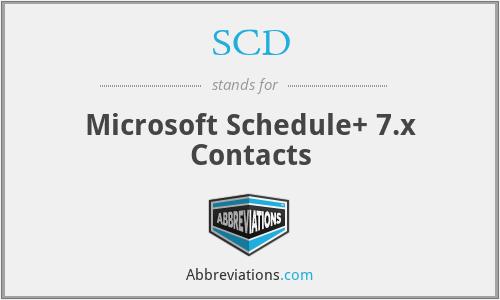 SCD - Microsoft Schedule+ 7.x Contacts