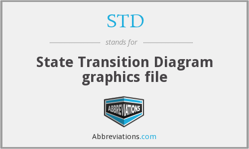 STD - State Transition Diagram graphics file