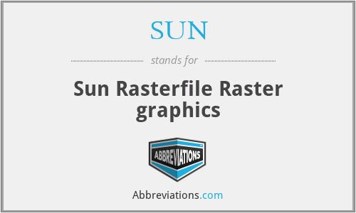 SUN - Sun Rasterfile Raster graphics
