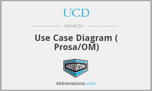 UCD - Use Case Diagram ( Prosa/OM)