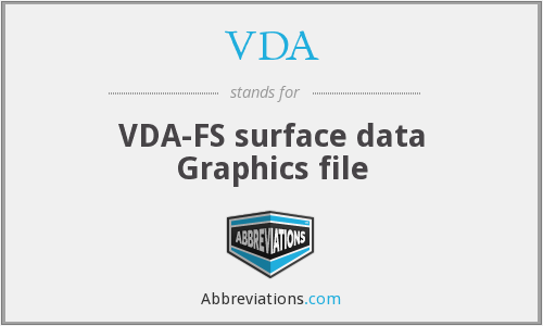 VDA - VDA-FS surface data Graphics file