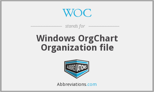 WOC - Windows OrgChart Organization file