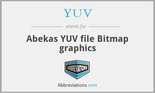 YUV - Abekas YUV file Bitmap graphics