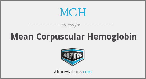 MCH - Mean Corpuscular Hemoglobin