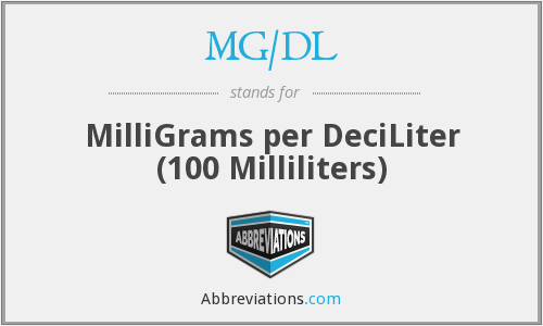 MG/DL - MilliGrams per DeciLiter (100 Milliliters)