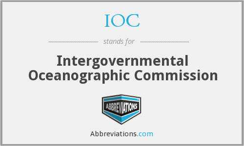 IOC - Intergovernmental Oceanographic Commission