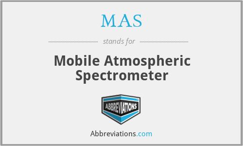 MAS - Mobile Atmospheric Spectrometer