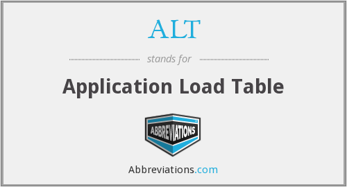 ALT - Application Load Table