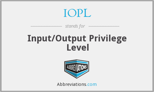 IOPL - Input/Output Privilege Level